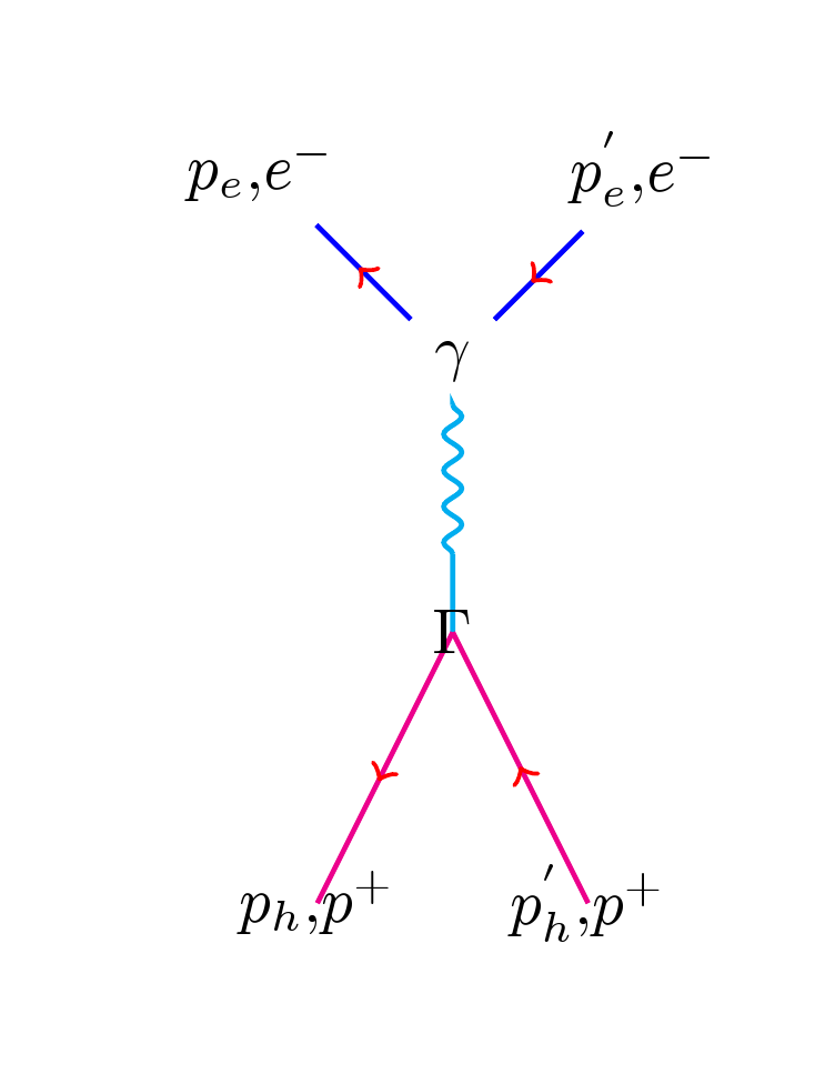 Creating Feynman Diagrams With Latex Invariance Publishing House