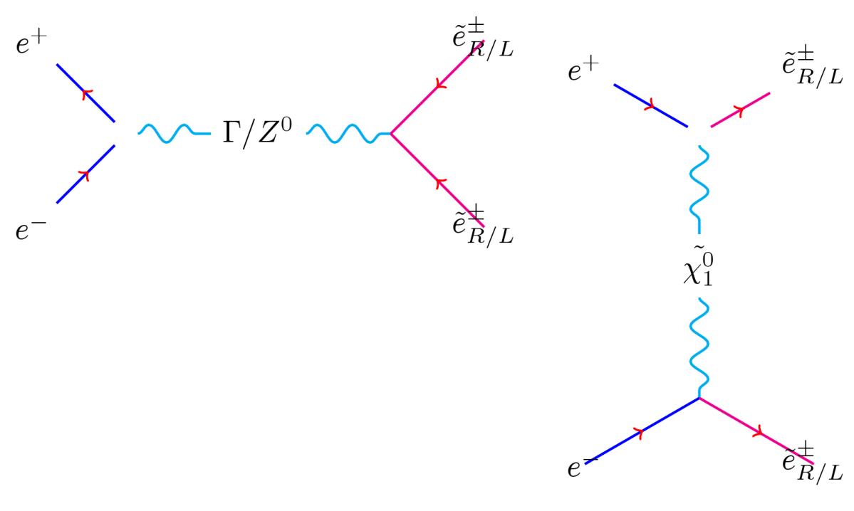 Creating Feynman Diagrams With Latex   U2013 M Dash Foundation