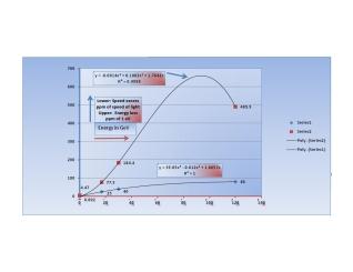 Book1_chart