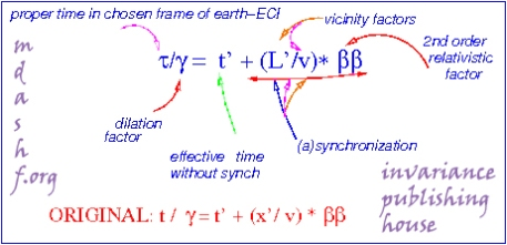Basic Time Dilation in special Relativity