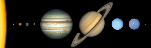 Scale of Planets. Photo Credit; imgur.com