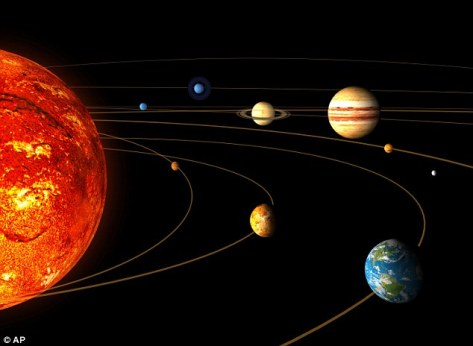 A pictorial presentation of the solar system.