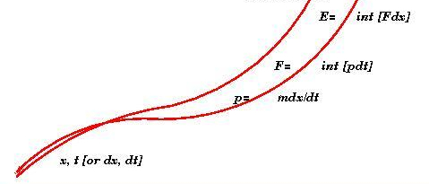 action-path-integral
