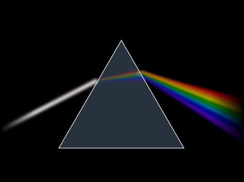 Photo Credit; Wikimedia A prism disperses light. This is to be understood as a wave effect of light. Waves are defined by wavelengths, which is a measure of the spatial period after which a particular amount of wave disturbance or energy phase occurs. Here Light has 7 different colors or wavelengths. As such each will have different momentum. When white light go through a prism their deviations are different and all the different waves are split differently.