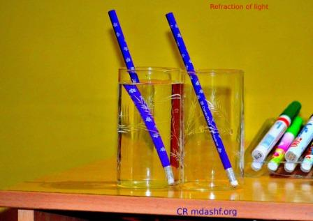 Optical path and Fermat's principle: The process of refraction is mathematically governed by Snell's law. It causes objects to appear bend as shown in the image. Its because light travels a different optical path inside of a optically denser medium than in a rarer one. Photo Credit: mdashf.org