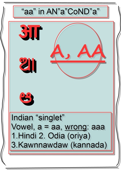 aa, the vowel a or aa