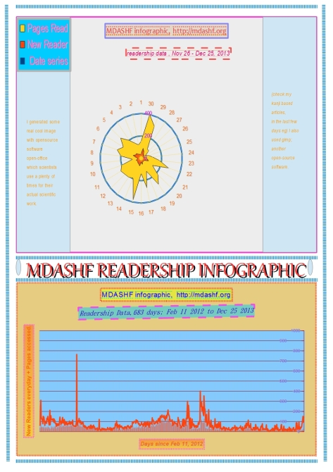mdashf info-graphic of readership