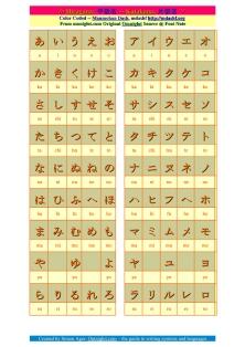 hirakatagana-page1