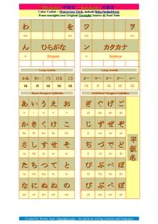 hirakatagana-page2