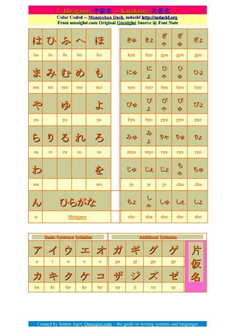 hirakatagana-page3