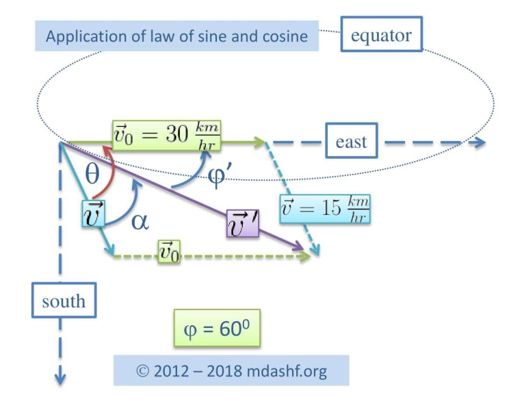 application-of-law-of-sines-cosines_edited.jpg