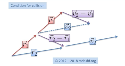 collision_edited.jpg