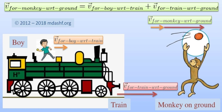 train_relative_edited.jpg