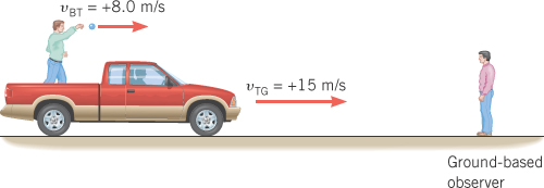 Frames can be attached to cars, for reference of motion and speed of the car becomes that of the frame of reference.