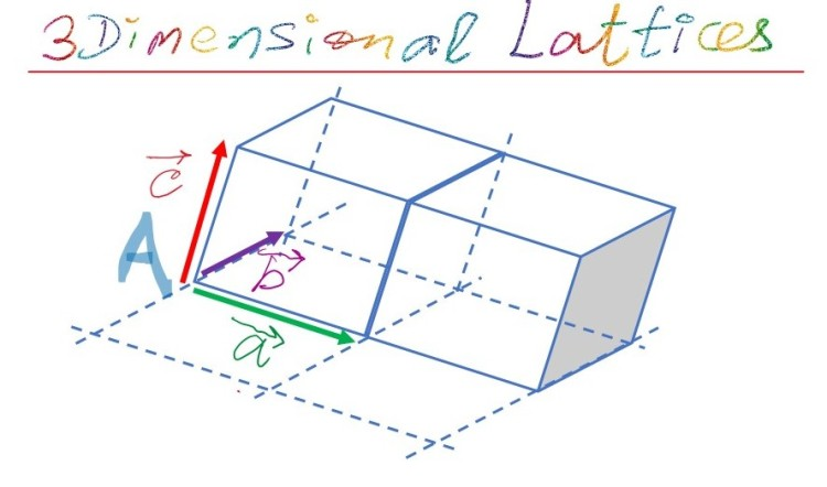 Primitive cell of a space lattice in three dimensions.