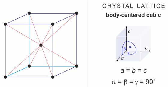 body-centered_cubic_lattice.png
