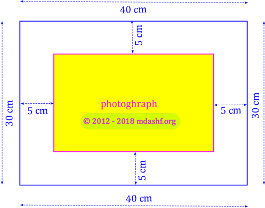 CSIR NET 2018 December Physical Sciences: answer to question 10, the area of the border is area of the frame minus the area of the photograph. Photo Credit: mdashf.org