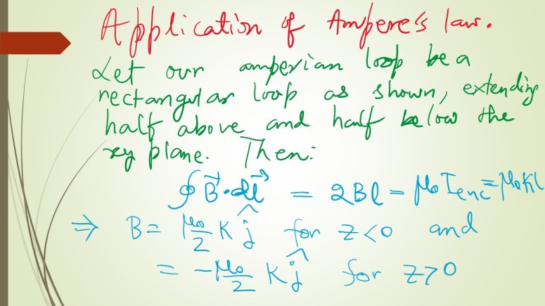 Magnitude of the field can be evaluated by using symmetry of the situation and the solution as determined by Ampere's law.  The field is directed both along +Y and -Y axes in different regions of space.