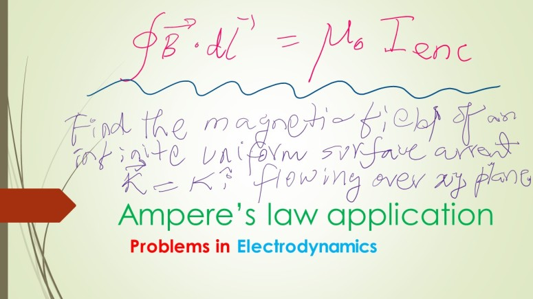 Applying Ampere's law to find the magnetic field due to an infinite surface current.