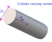 A cylindrical wire carrying current I. Two situations arise. Case A: uniform surface current on the outside surface. Case B: a volume current density that depends upon radial distance from axis of wire. Whats the magnetic field of such a configuration?