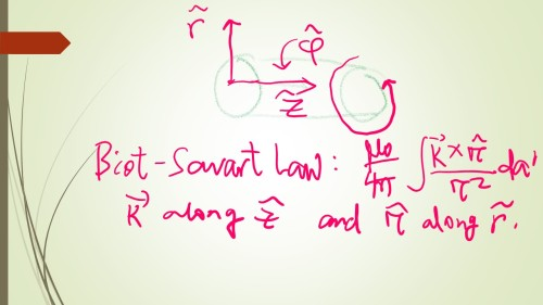 Direction of magnetic field: Biot Savart rule expression gives circumferential directed magnetic field. Due to cross product of surface current density which is along z-axis and separation vector (difference of reference point vector r and source point r') we get magnetic field along phi-cap. Application of Ampere's Law.