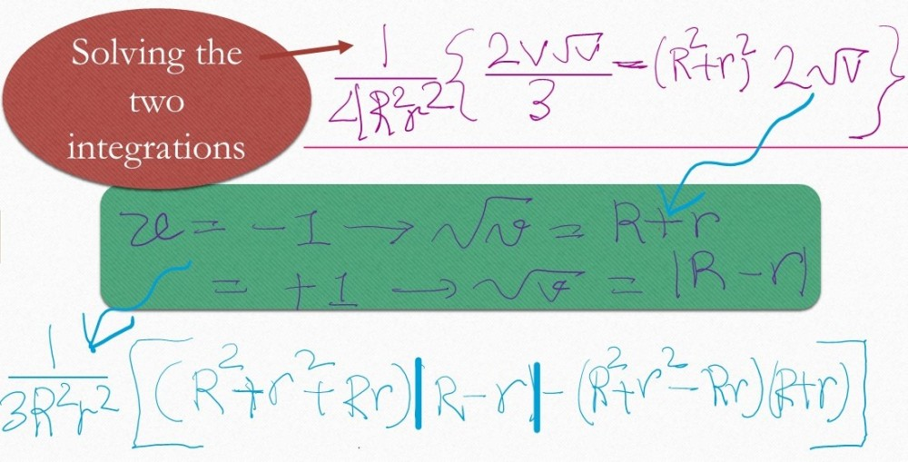 Magnetic vector potential of a rotating uniformly charged shell. We obtain two integrals and we evaluate the required integral to find vector potential.