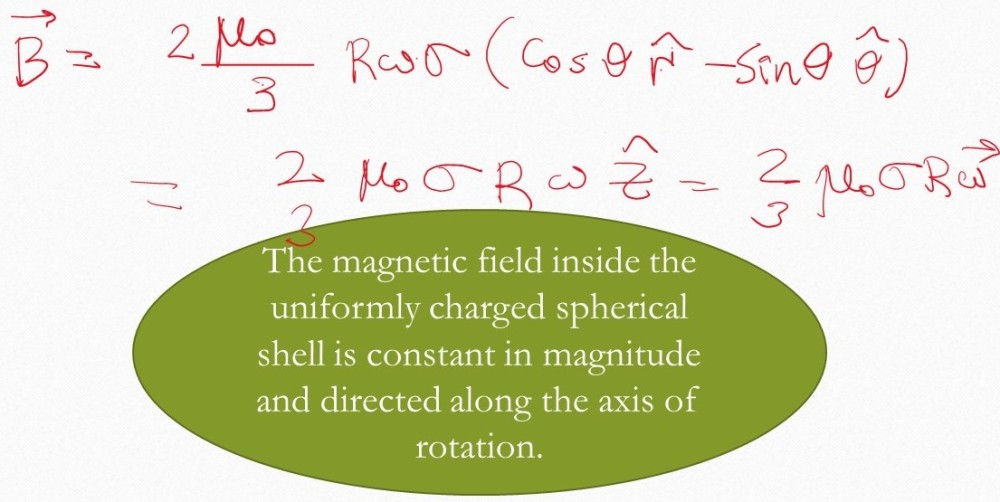 Magnetic vector potential of a rotating uniformly charged shell. Magnetic field inside of a uniformly charged spherical shell rotating about the polar axis has a constant magnetic field inside of it with the same polar direction.
