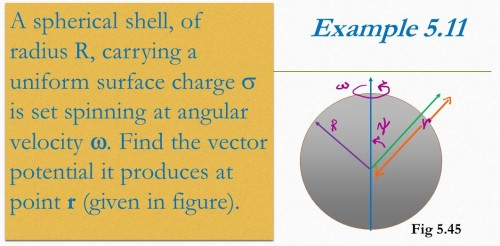 Magnetic vector potential of a rotating uniformly charged shell. Example 5.11 from Griffith's electrodynamics.