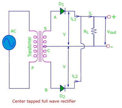 The center tapped full wave rectifier.