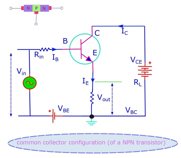 Circuit diagram for the common collector configuration of a NPN transistor.
