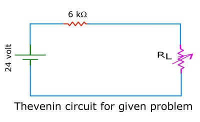 The equivalent equivalent Thevenin diagram to the given problem is determined by calculating the values for Thevenin voltage and Thevenin resistance according to the procedure described above.