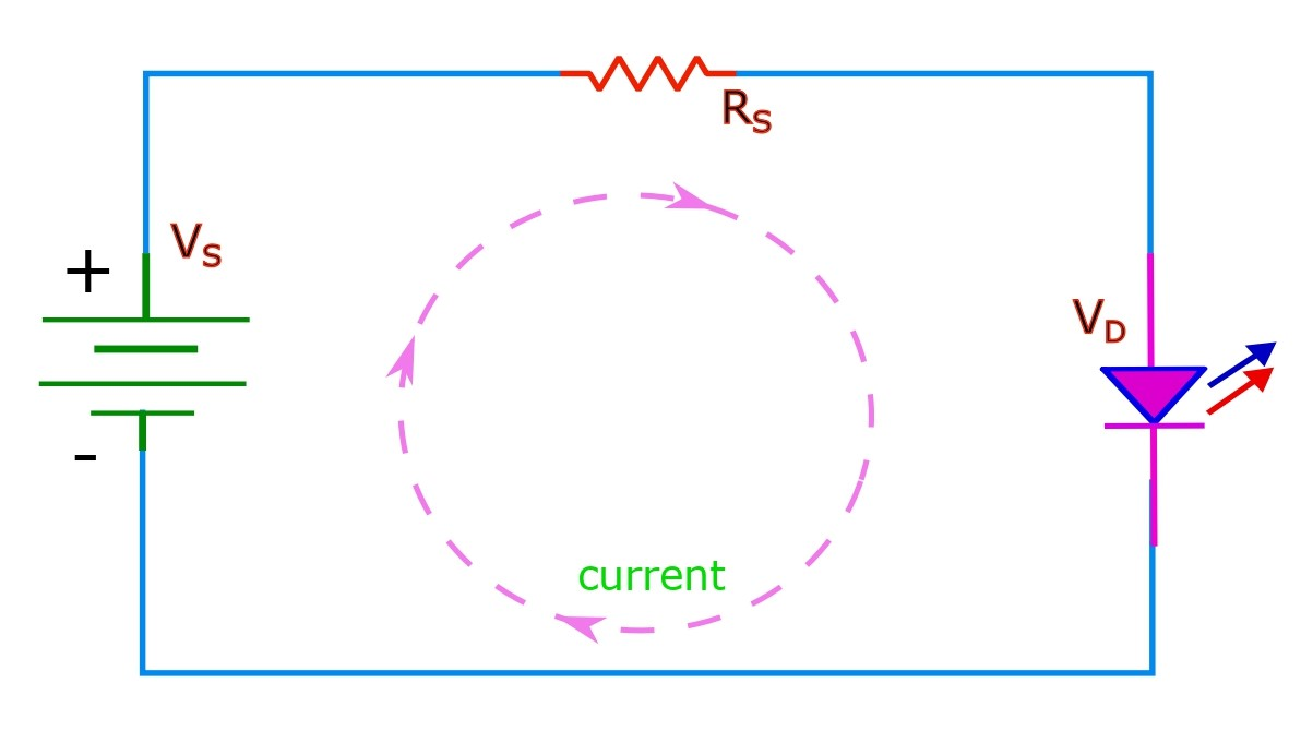 Current flowing in a LED due to biasing.