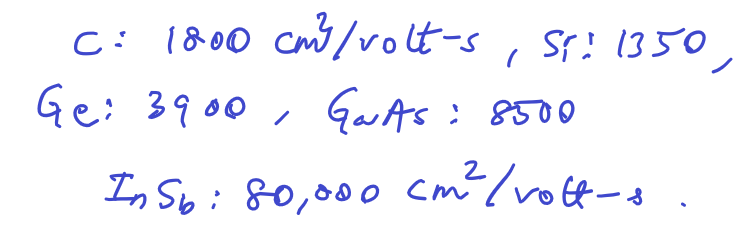 mobility values for Carbon, Silicon, Germanium, GaAs and InSb.