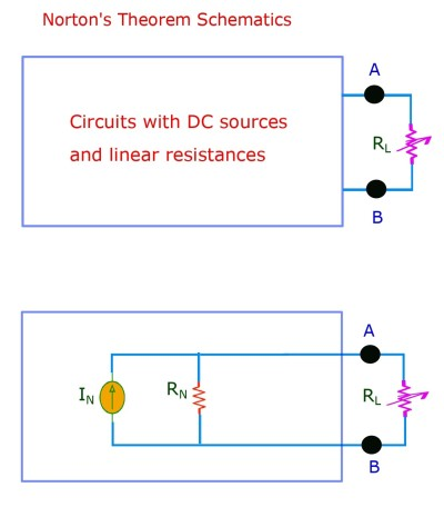 The equivalent Norton's circuit for a circuit with DC sources and linear resistances is determined by calculating the Norton's voltage and resistance according to steps described above.