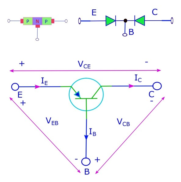 The circuit and element symbol of PNP transistor.