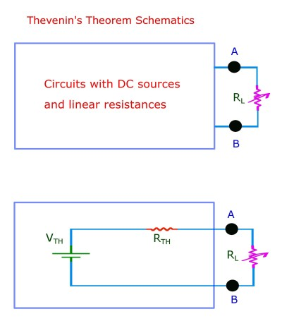 Thevenin's theorem is a statement of equivalence between a circuit with dc voltage sources and linear resistances and a simple circuit given by a voltage source of Thevenin voltage value and Thevenin resistance both in series and both determined from the given circuit.