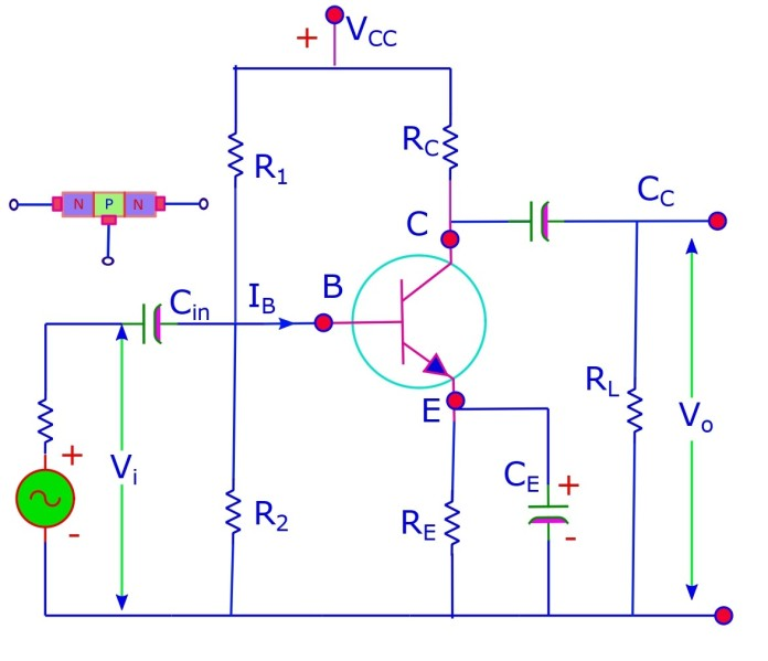 The common emitter circuit single stage amplifier. It consists of specially placed resistors for voltage divider type bias and capacitors for achieving desired actions.