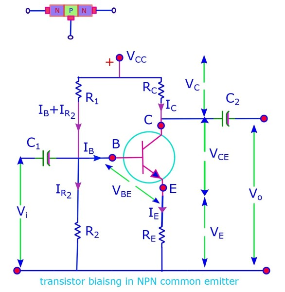 The voltage divider biasing shown for a n-p-n type transistor in its common emitter configuration.