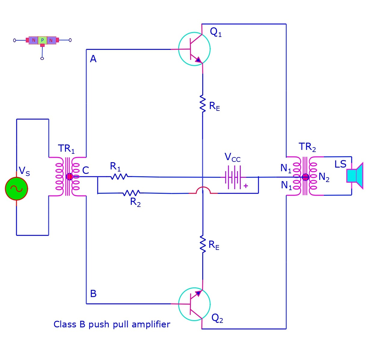 Class B or push pull amplifier circuit.