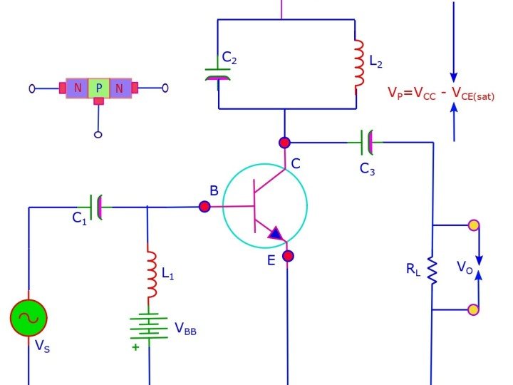 The class C amplifier.