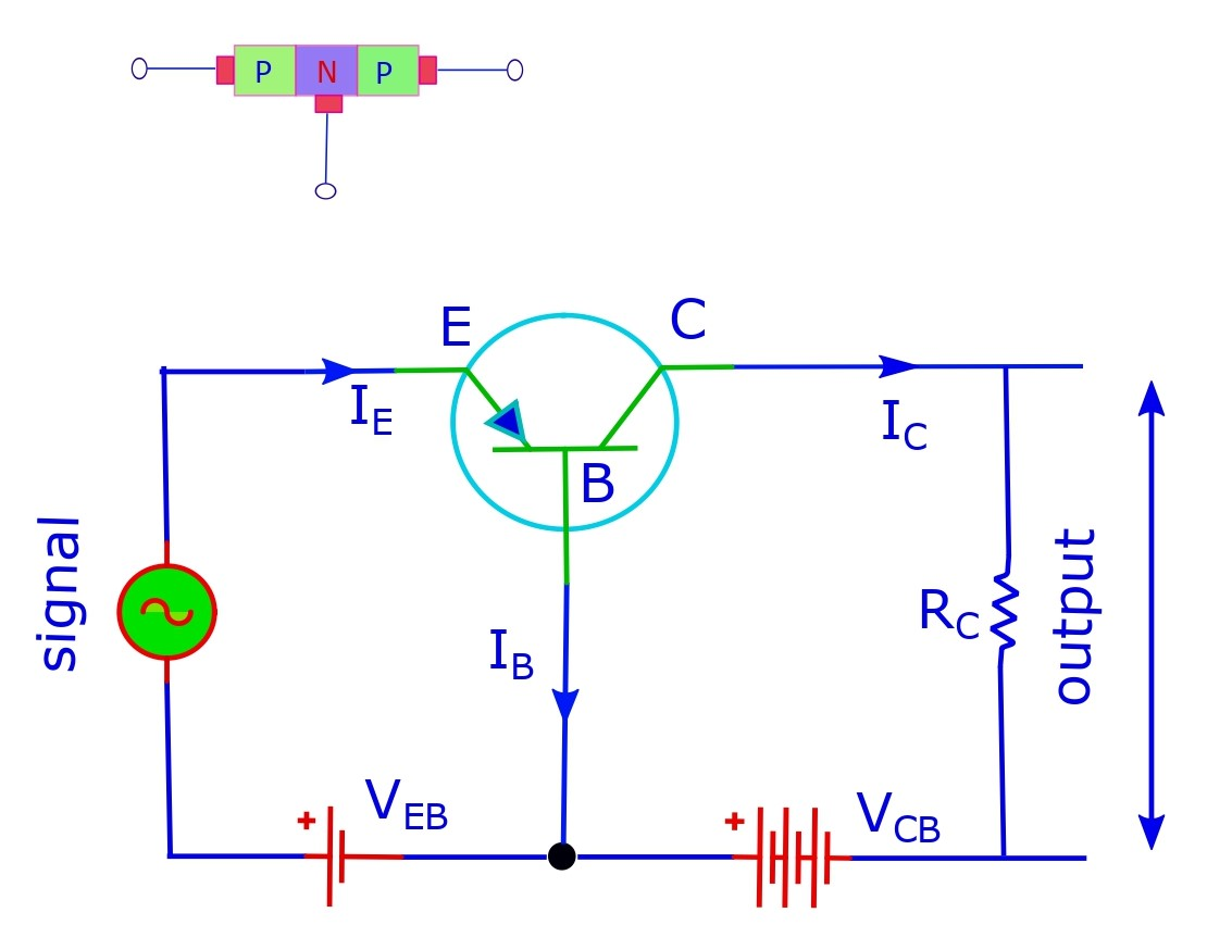 A common-base configuration with pnp type transistor.