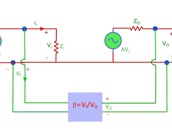 A featured image for feedback amplifiers.