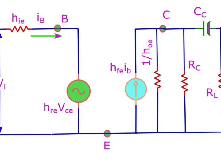 The low frequency RC coupled amplifier inits hybrid or equivalent circuit form. Note how there is an extra capacitor now compared to the circuit we drew for it for mid-frequency in our last two lectures. Now this comes in between the two resistors which were earlier dealt as parallel giving an effective AC resistance Rac. Now the equations are going to be different because of this altered scenario.