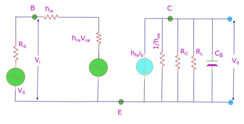 The equivalent circuit at high frequency. An effective output resistance now replaces the actual output capacitance and its position wrt the circuit. This changes the response to the frequency which we will now calculate.