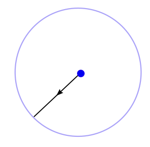 Positive charge q at the center of a sphere of radius R.