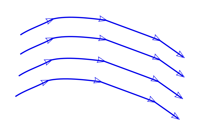 The lines of force for electric field